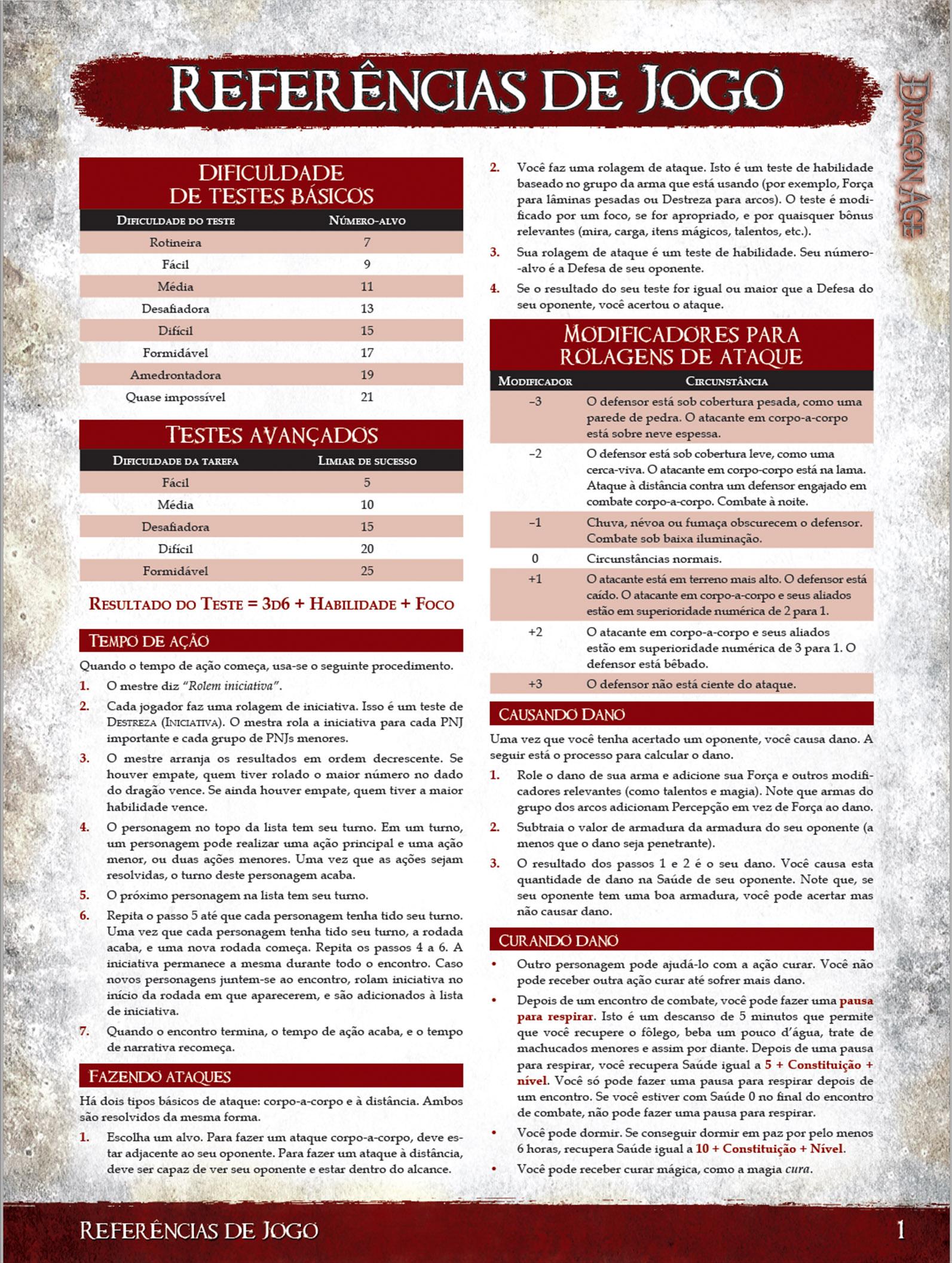 Link para download de referências de jogo para Drangon Age